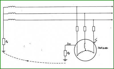 Tiêu chuẩn về quy phạm nối đất và nối không các thiết bị điện
